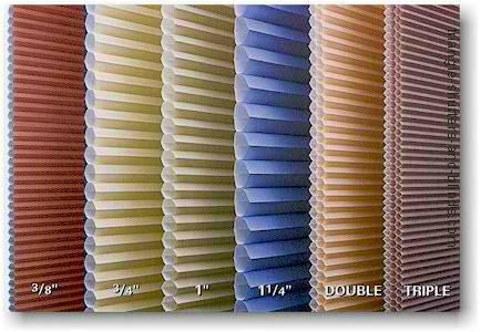 Popular Types of Blinds